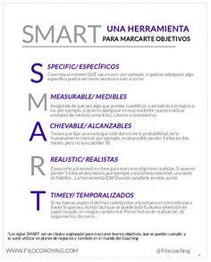 Esta herramienta de coaching llamada SMART te ayudará a marcarte objetivos realistas, viables y alcanzables