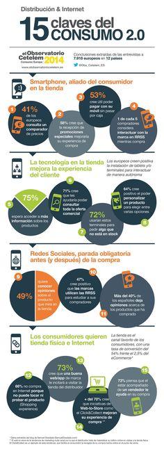 15 claves del consumo 2.0 #infografia