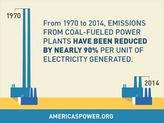 coal fueled power ---
