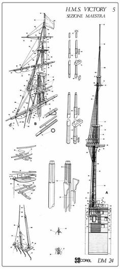 Model Sailing Ships, Old Sailing Ships, Model Ship Building, Boat Building, Model Warships, German Submarines, Hms Victory, Wooden Ship, Boat Plans