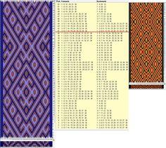 38 tarjetas, 3 colores, repite cada 40 movimientos // sed_903 diseñado en GTT༺❁