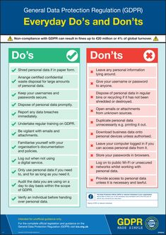 GDPR - Do's and Don'ts and office posters to increase staff awareness on GDPR as non-compliance can result in fines of up to million or of global turnover (whichever is higher). Master Data Management, Risk Management, Project Management, Data Protection Officer, General Data Protection Regulation, Information Privacy, Cyber Security Awareness, Gdpr Compliance, Machine Learning Artificial Intelligence
