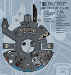 The Sanctuary by boomerangmouth.deviantart.com/ by BaronNeutron on DeviantArt