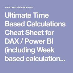 DAX Expressions Cheat Sheet | Query - Power BI | Cheat sheets