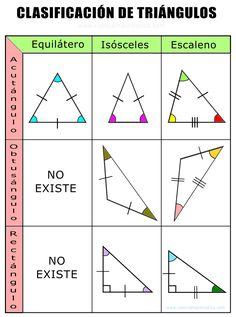 260 Ideas De Matematicas Matematicas Educacion Matematicas Actividades De Matematicas