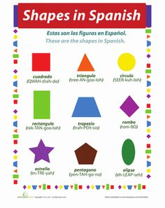 name of the shapes in Spanish and English.Fourth Grade Spanish Foreign Language Worksheets: Shapes in SpanishThe name of the shapes in Spanish and English.Fourth Grade Spanish Foreign Language Worksheets: Shapes in Spanish Spanish Lessons For Kids, Learning Spanish For Kids, Spanish Basics, Spanish Lesson Plans, Spanish Language Learning, Teaching Spanish, Learning Italian, French Lessons, Teaching French