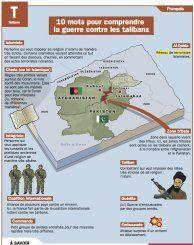 Mots pour comprendre la guerre contre les talibans - Mon Quotidien, le seul site d'information quotidienne pour les 10 - 14 ans !