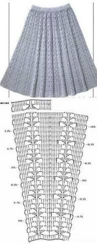 32 Ideas For Crochet Skirt Pattern Free Fabrics Skirt Pattern Free, Crochet Skirt Pattern, Crochet Skirts, Crochet Diagram, Crochet Blouse, Crochet Chart, Crochet Clothes, Crochet Lace, Crochet Stitches