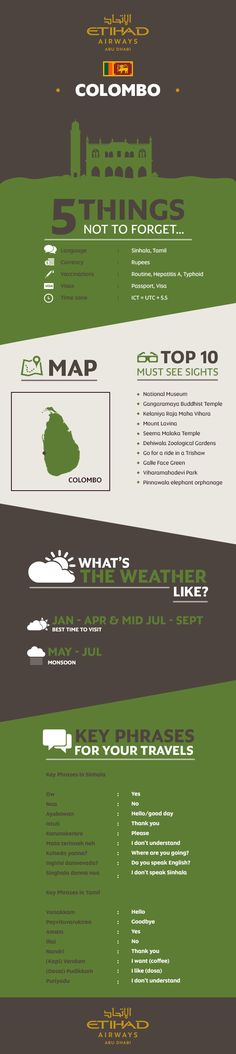 Infographic: Etihads guide to travelling to Colombo