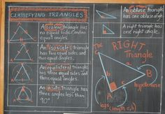 Waldorf ~ 6th grade ~ Math ~ Geometry ~ chalkboard drawing