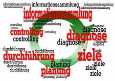 #Vorarlberger Bloghaus: [ #forumROMANum ] Toolbox: Internationale Begegnun... Toolbox, Training, Science, Politics, Tool Box