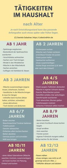 What tasks children can do depending on their age in the household?- Welche Aufgaben Kinder je nach Alter im Haushalt erledigen können Infographic on tasks, activities and duties in the household depending on the age - Bulletins, First Time Moms, Baby Hacks, Baby Sleep, New Moms, Kids And Parenting, Mom And Dad, Good To Know, About Me Blog