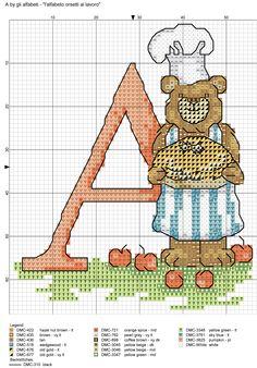 alfabeto orsetti al lavoro: A osito cocinero chef