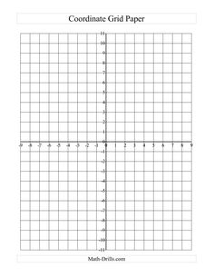 online graphing paper to plot online