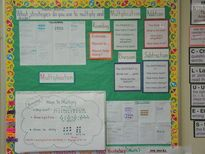 How to get your math class CCSS ready
