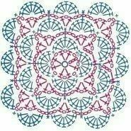 Transcendent Crochet a Solid Granny Square Ideas. Inconceivable Crochet a Solid Granny Square Ideas. Crochet Square Blanket, Baby Afghan Crochet, Crochet Pillow, Crochet Squares, Crochet Granny, Granny Squares, Crochet Motif Patterns, Crochet Mandala, Crochet Diagram