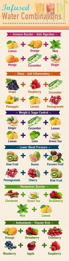 Water combined with these fruits are great for detox and other benefits! #water #detox #recipes: