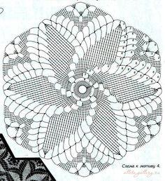 платья из восьмиугольных мотивов крючком: 19 тыс изображений найдено в Яндекс.Картинках