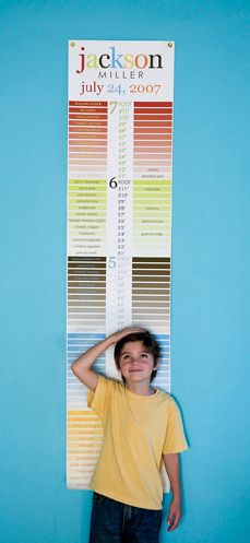 Personalized growth chart--includes names of people at particular heights (family members, etc). Printed on canvas so you can roll it up and store it easily...Could be fun to make one of these one day.
