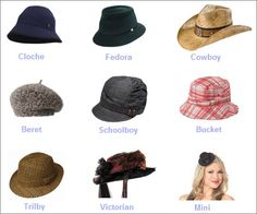 Womens Hat Style Names Different types of hats caps