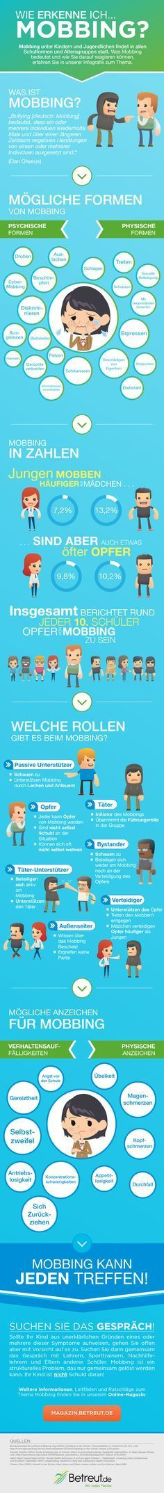 189 best Blog images on Pinterest | German language, German language ...