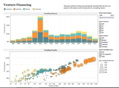 Tableau Dashboards online for Galapagos tourism…