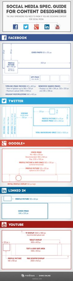 Immagini sui social: le giuste dimensioni per Facebook, Twitter, Google +, LinkedIn e YouTube