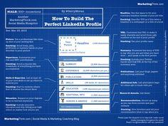 [Présentation] Optimiser son profil LinkedIn pour les moteurs de recherche