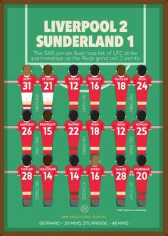 This season, LFC artist Dave Williams will be creating a unique postcard for eve... - http://footballersfanpage.co.uk/this-season-lfc-artist-dave-williams-will-be-creating-a-unique-postcard-for-eve/