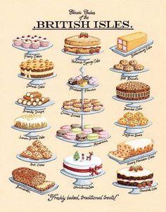 Wallpaper Sweet, British Cake, British Party, British Tea Time, Afternoon Tea Parties, Afternoon Tea Recipes, English Afternoon Tea, Afternoon Tea Cakes, British Baking
