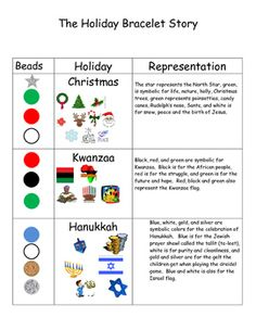 A fun activity to celebrate the holidays (Christmas, Kwanzaa, and Hanukkah).  The Holiday Bead Story will allow the children to understand fun facts about each festivity.