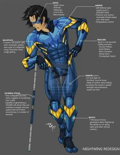 Nightwing suit re-design. I like it!