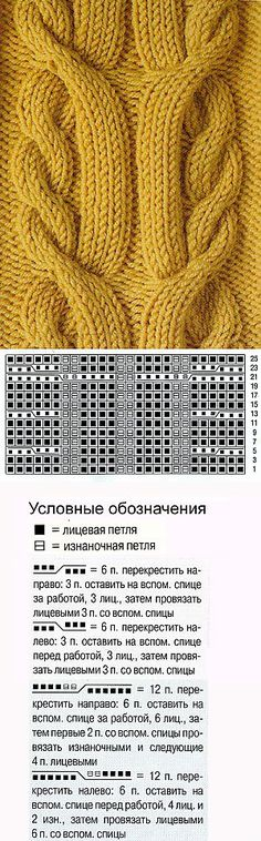 Knitting Patterns Techniques Pattern of braid with spokes - Spool - site about knitting Cable Knitting Patterns, Knitting Stiches, Lace Knitting, Knitting Designs, Knitting Needles, Knit Patterns, Stitch Patterns, Braid, Blog