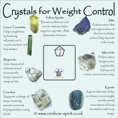 – Polarity Balance Some of crystals with healing properties for weight loss and dieting.Some of crystals with healing properties for weight loss and dieting. Crystal Magic, Crystal Healing Stones, Crystal Grid, Crystal Shop, Quartz Crystal, Healing Rocks, Healing Crystal Jewelry, Crystals And Gemstones, Stones And Crystals