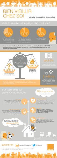 [infographie] bien vieillir chez soi  #esanté #santé #infographie