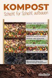 Richtig Kompostieren So Funktioniert Das Recycling Von Grunabfallen Zuhause Am Besten In 2020 Komposthaufen Kompostieren Kompost