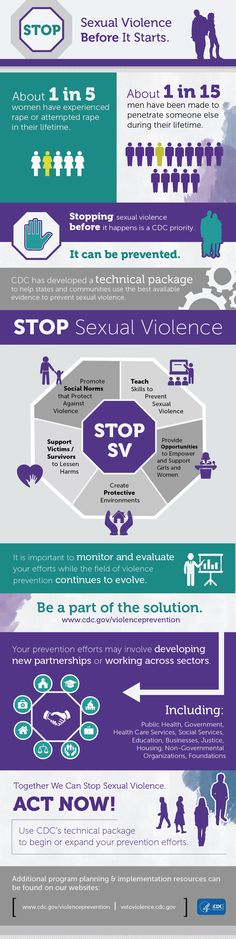 Sexual Violence Prevention infographic