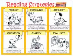 Snoopy Illustrates Reading Strategies - great visual to show how to help little ones read with purpose