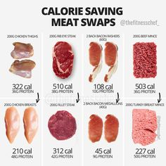 4 Meat Swaps That Will Save You Calories but Offer More Protein: A post shared by 🏴🇬🇧Graeme Tomlinson ( on Jul 2018 at PDT Protein is an essential part of any healthy diet, but oftentimes, it's also where you can rack up calories. Healthy Food Swaps, Healthy Meats, Healthy Foods To Eat, Healthy Eating, Healthy Recipes, Protein Meats, Clean Eating, Healthy Tips, Diet Recipes