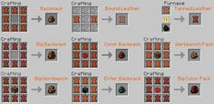 Backpack Mod    MC 1.6.2, requires applicable Forge
