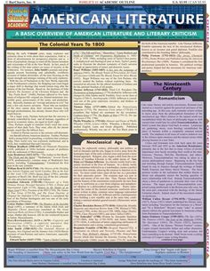 This 4-page guide covers the major events ranging from 18th – 20th century. Includes: neoclassical age, romanticism and post romanticism, naturalism, modernism and post modernism, and much more!  Browse and download thousands of educational eBooks, worksheets, teacher presentations, practice tests a