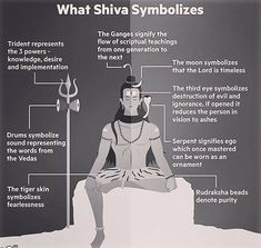 Om namha shiva (Information)… Mahakal Shiva, Shiva Art, Orisha, Lord Shiva Hd Images, Hindu Rituals, Lord Shiva Hd Wallpaper, Lord Shiva Family, Shiva Tattoo, Lord Shiva Painting