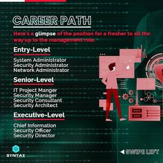 Almost every company in the world today requires CyberSecurity experts to build & protect systems to mitigate catastrophic cyber threats.😈 However, not many people are aware of the roadmap to follow to establish a career in CyberSecurity. Let us find out in this post. #cybersecurity #ethicalhacker #ethicalhackers #ethicalhacking #ethicalhackerintraining #cybersecuritytraining #cybersecuritycourse #cybersecuritytips #cybersecurityawareness #cybersecuritynews #syntaxtechnologies #syntaxtechs Cyber Security Course, Cyber Security Awareness, Cyber Security Certifications, Security Consultant, Security Training, Cyber Threat, System Administrator, Career Path, Marketing Jobs