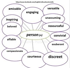 Collocations with the noun 'person'.