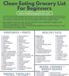 Clean Eating Grocery list, clean eating food list - FREE PDF, printable