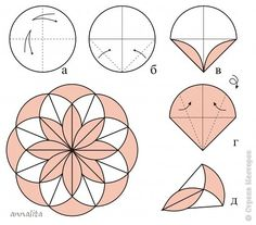 Origami card circles: Postcard with dahlias Paper on March 8.  Photo 2