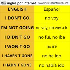 Apúntate para aprender inglés: https://inglesporinternet.com/lecciones-por-email/