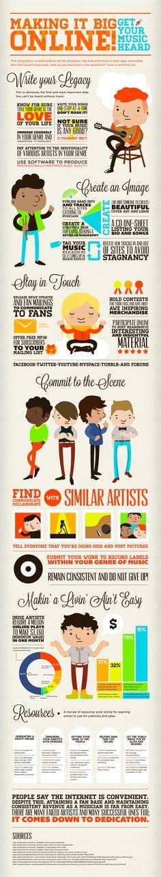 Como hacer grande un músico con ayuda de Internet #infografia #infographic #internet