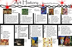 art movements timeline for kids | Art History Timeline
