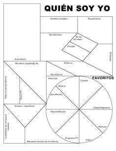 A fun graphic organizer for students to share lots of information about themselves. A great start of school year activity to be displayed in your classroom. Or simply have students create it so you can collect it and learn about them. 1st Day Of School, Beginning Of The School Year, Art School, Middle School, Back To School, School Ideas, High School Crafts, School Tips, School Stuff